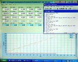 Software impianto prova disconnettori