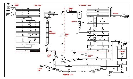 Modellizzazione per il codice RELAP della facility PERSEO